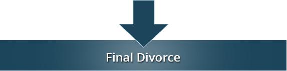 Final Divorce