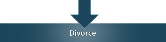 How to get a divorce in NC, step 2: File a Complaint with the Clerk of Court