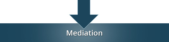 How to get a divorce in NC, step 3: Enter Mediation
